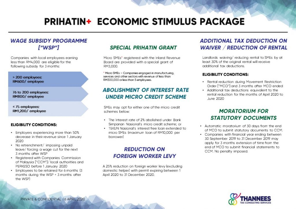 Prihatin Addition Economic Stimulus Package - 06042020